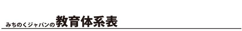 みちのくジャパンの教育体系表